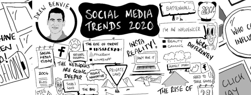 2020 Social Media Trends.What Are The Biggest Social Media Trends For 2020